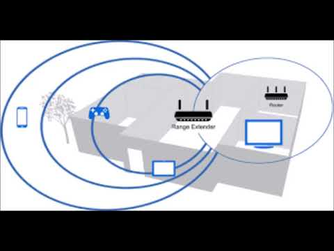 WHY LINKSYS SUPPORT