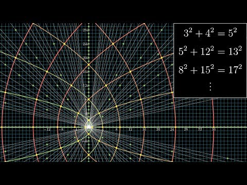 All possible pythagorean triples, visualized