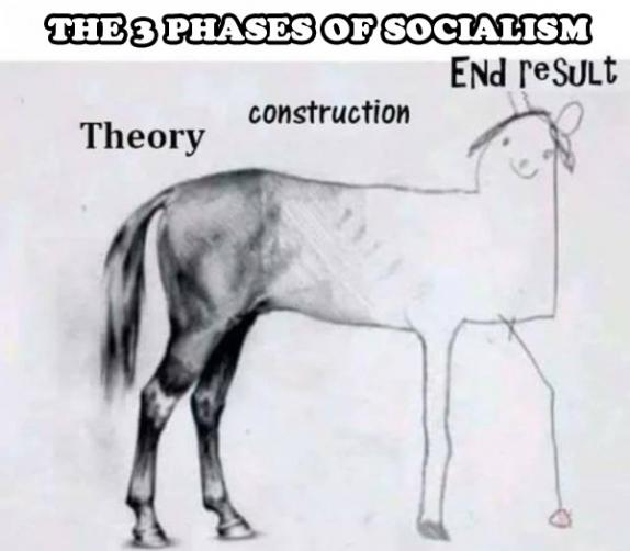 The 3 Phases Of Socialism