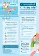 Is Swimming Pool Chlorine Safe