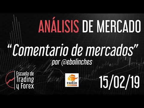 Video Análisis con Eduardo Bolinches: IBEX35 y Sector Bancario