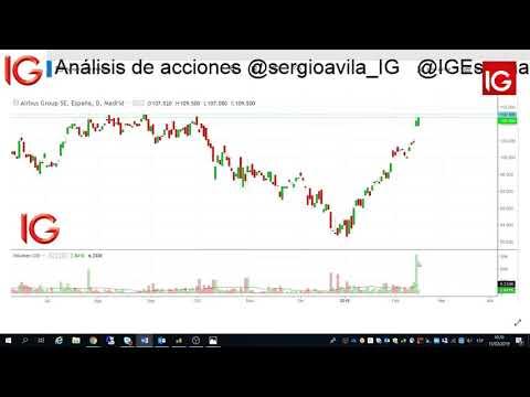 Video Análisis de Airbus y Boeing por IG