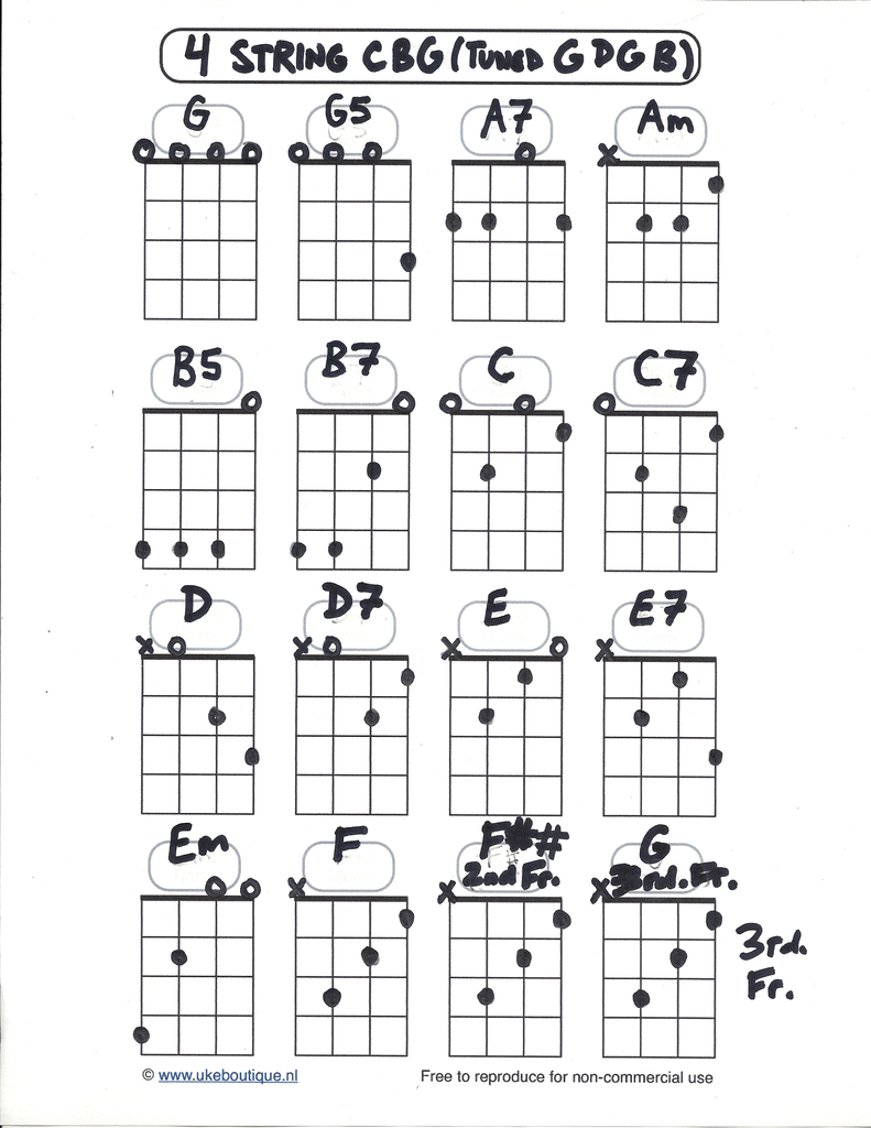 chords for 4 string cbg tuned g d g b cigar box nation. Black Bedroom Furniture Sets. Home Design Ideas