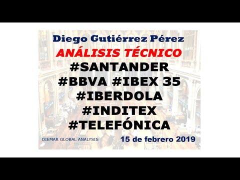 Análisis de #IBEX35, #Santander, #BBVA, #Iberdrola, #Inditex y #Telefónica (15/02/19).