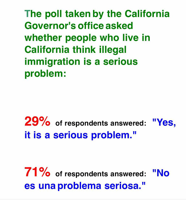 California Is Illegal Immigration A Problem?
