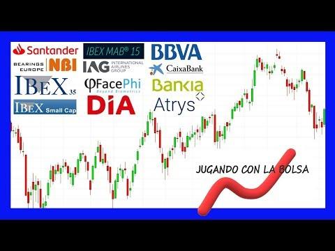 Análisis técnico del Ibex, Santander, BBVA, Caixabank, Bankia, NBI, IAG, Ibex small cap, DIA, etc