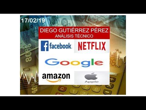 Análisis Bursátil de Alphabet, Amazon, Apple, Facebook y Netflix.(17/02/19)