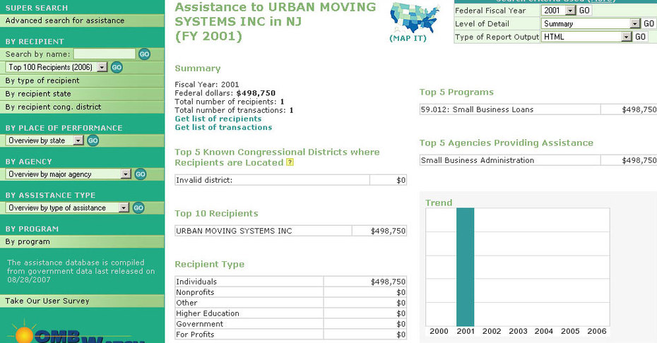 Urban Moving Systems Federal Funding