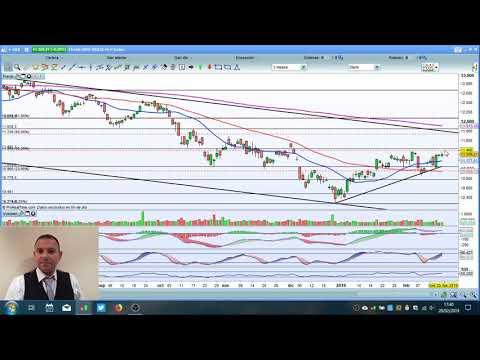 Video Análisis con Daniel Santacreu: IBEX35, DAX, Dow Jones, Iberdrola y Telefónica