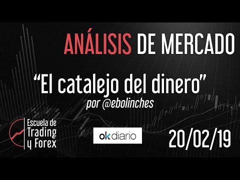 Video Análisis con Eduardo Bolinches: La FED y el oro