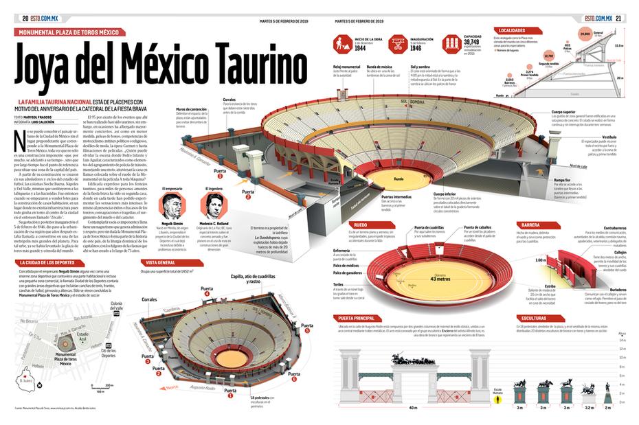 Monumental Plaza de Toros México, Joya del México Taurino