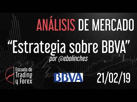 Video Análisis con Eduardo Bolinches: Estrategia sobre BBVA, luchando por recuperar posiciones