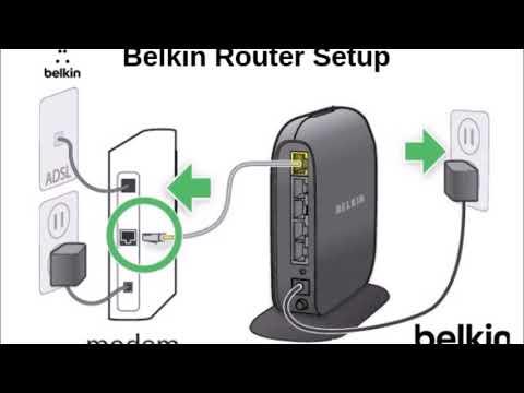 Importance Of Belkin Support