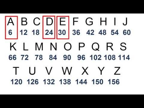 English Gematria. MUST SEE! easy vid. 666 Shocking conclusion
