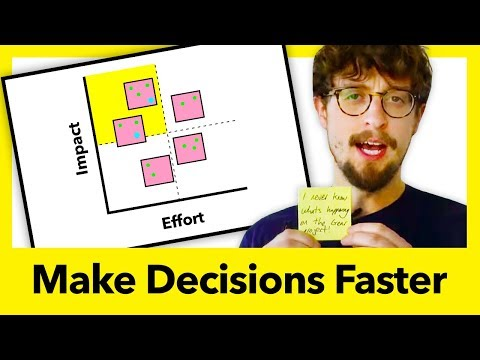 Product Design Process: SOLVE PROBLEMS AND MAKE DECISIONS FAST (Lightning Decision Jam) | Aj&Smart