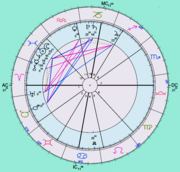 MONTHLY ASTROLOGY ROUNDTABLE