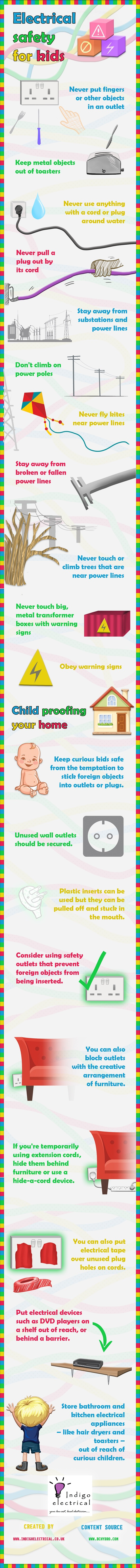 20 Electrical Safety Tips for Kids