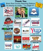 Jessie Lynn's - I'm Diggin It - #75 on Music Row Chart