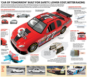 Car of Tomorrow