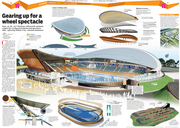 OLIMPIC VENUES PART 4 - The Velodrome