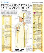 Vestiduras Sagradas