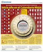 Año Nuevo Maya