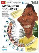 KINGS OF THE WORLD CUP- Illustration by Ramachandra Babu