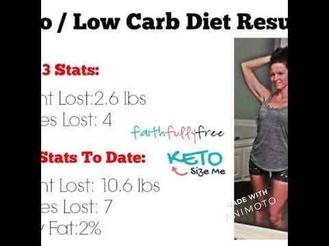 diet -: https://blog.pillsforweightloss.club/ketoviante/