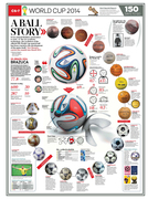 A BALL STORY