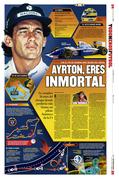 Ayrton Senna a 20 años.