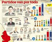 RADIOGRAFÍA DE LAS ELECCIONES EN MÉXICO