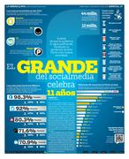 El grande del social media celebra 11 años