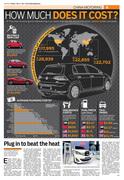 china infographics