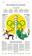 Rio Games at a Glance