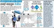 plane travel graphic