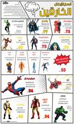 Do you know how old is your favorite superhero ?