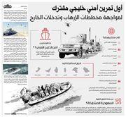 Gulf security training