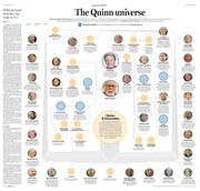 Quinn universe-1