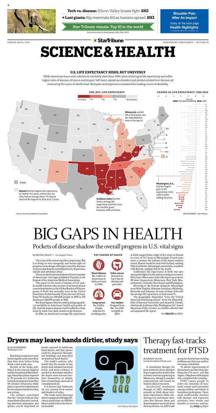 U.S. health rises, but with big gaps