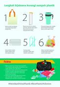 banner fakta sampah plastik