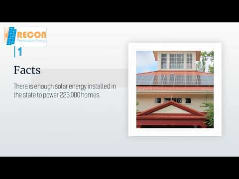 Solar Panel Installation Service in Cary NC