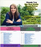 Jessie Lynn's - I'm Diggin It - New Music Weekly Charts