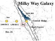 2012_01_02.jpg   prečkanje galaktičnega ekvatorja in posledično prehod v višjo realnost