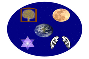 multidimensionalsymbol.jpg    simboli za predstavo