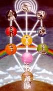 qabala tree of life