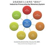 Industries Provocation by Monetary System