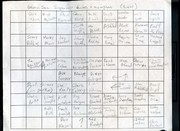 Signature Guitars and Microphones Right: Hugh McCracken, David Spinozza, Will Lee, Janis Joplin, The Police, Paul Simon