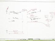 Radio App diagram