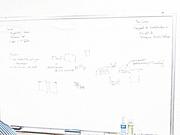 MMORPG App diagrams