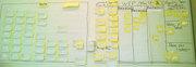 Backlog-Scrum-Board-mixed-w